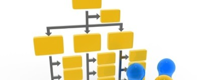 Type Of Business Structure